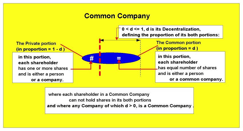Common company-Definition: