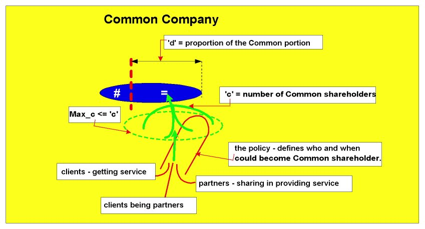 "common-company:Unique Factors"" align= ""left"